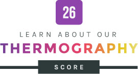 Learn about our Thermography Score and how it applies to all of our Cameras