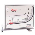 Dwyer MM-80 Mark II Molded Plastic Manometer, 0 to 80mmH₂O-