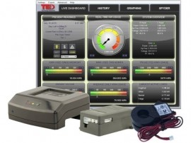 The Energy Detective >> Ted Pro Home Residential Energy Monitoring System