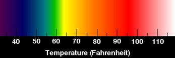 Color scale based on temperature for thermal imagers